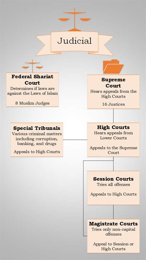 Maryland Judiciary Search Results Website Legislative Images Gallery