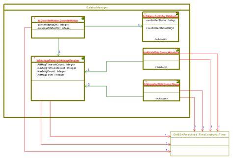 study uml diagrams study exles uml diagrams