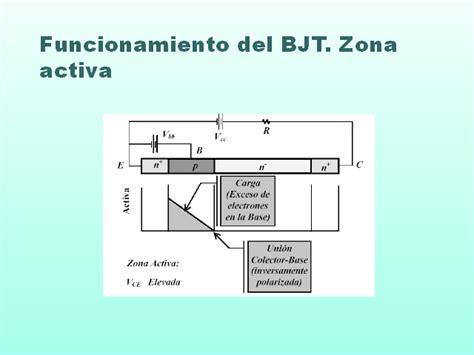 transistor bjt zonas de trabajo transistor bipolar zona activa 28 images el transistor bipolar transistor fet file jfet n