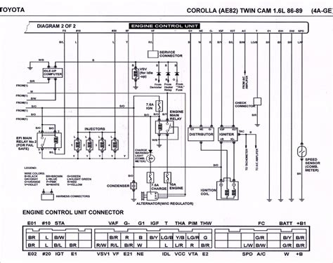 toyota alternator wiring diagram pdf efcaviation