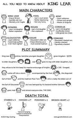 Midsummer Night's Dream Character List | Midsummer Night's