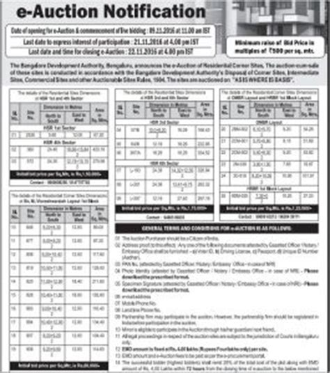 kempegowda layout online application bda e auction notification for residential plots in bangalore