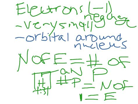 finding number of protons showme finding the number of protons electrons and