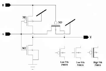 xor gate transistor diagram circuit design of the proposed 3 transistor xor gate