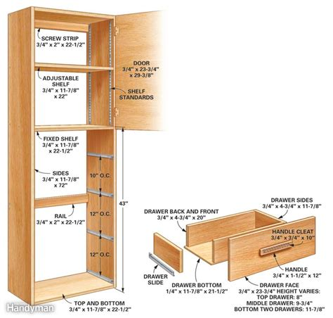 useful pantry cabinet building plans bench