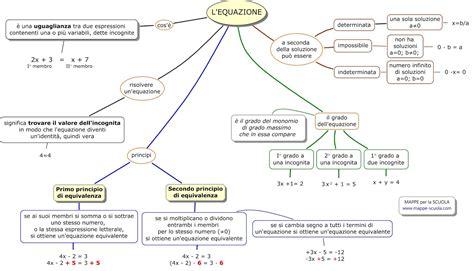 test equazioni di primo grado mappe per la scuola matematica matematica