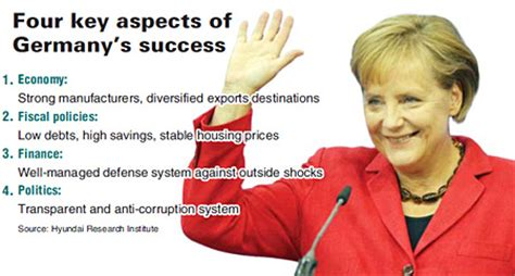 key aspects of german employment and labour books lessons from german economy
