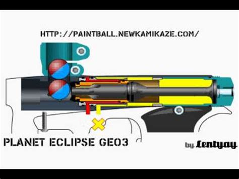 planet eclipse geo3 animation scheme youtube