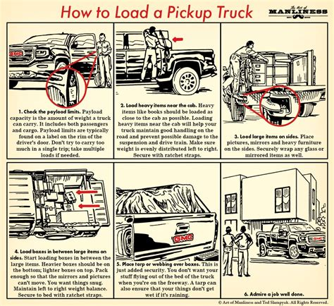 how is a truck how to load a truck for moving the of manliness