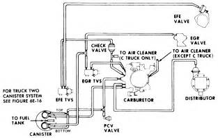 msd 6al hei msd 6al wiring msd digital msd pick up coil wiring diagram on msd 6al hei