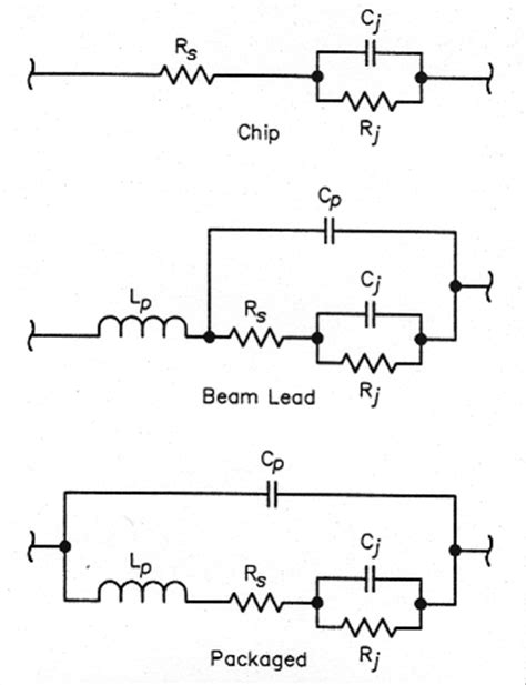 schottky diode junction capacitance taking the mystery out of diode balanced mixers