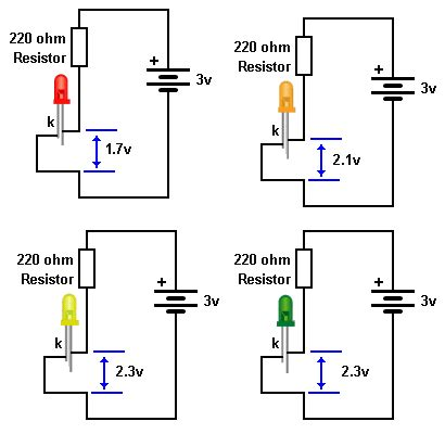 your electronics friend needs a 20 ohm resistor buy basic electronics 1a
