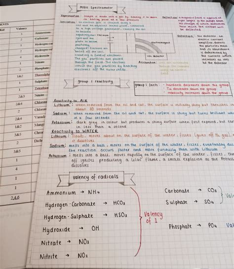 17 best ideas about revision notes on how to make notes study hacks and cute