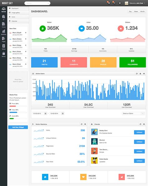 bootstrap themes unify unify bootstrap template free download fornothingmonthly