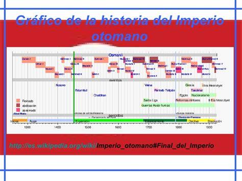 otomano tiempo imperio otomano