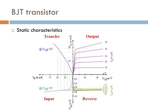 bipolar transistor output characteristics power semiconductor systems i ppt