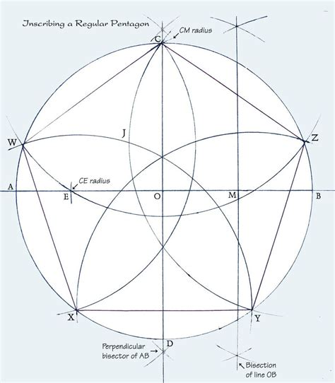 how to construct a pentagon how to draw 5 sided pentagon google search design