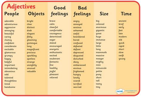 Adjectives Mat by Key Words Seabrook Starfish