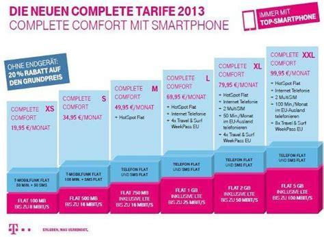 complete comfort lte in allen complete comfort tarifen der telekom
