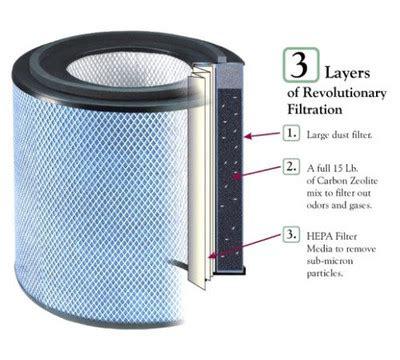 austin air standard replacement air filter  shipping