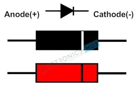 diode identification diode identification 28 images diode rectifier schematic get free image about wiring diagram