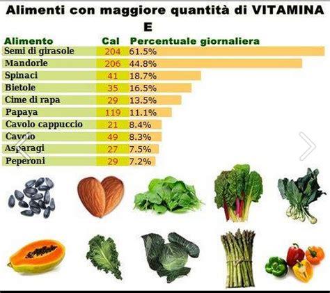 alimenti contenenti zinco e rame le vitamine carcinomaepatico it