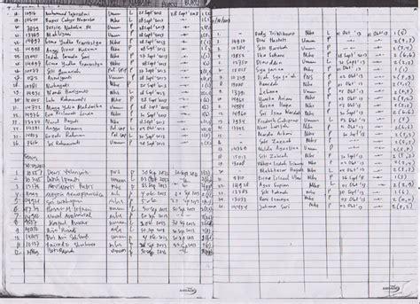 beberapa contoh form dan tabel sop perpustakaan