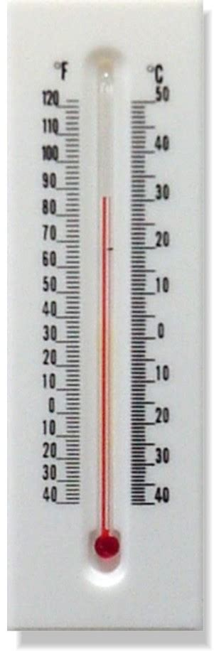 Termometer Ruangan my weather different instruments used to measure weather