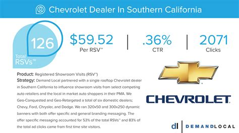 chevrolet dealers southern california demand local inc chevrolet dealer in southern california