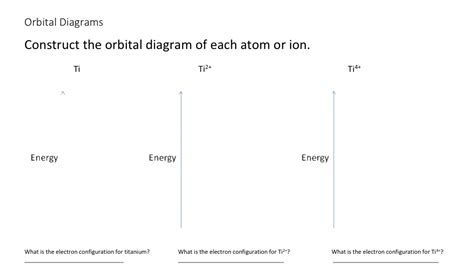 orbital diagram titanium solved construct the orbital diagram of each atom or ion