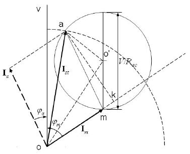 how to draw circle diagram of three phase induction motor