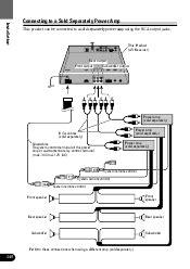 pioneer avh 3100 wiring diagram get free image about