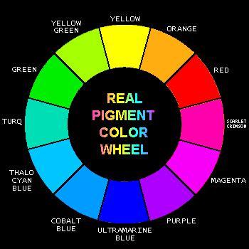 12 color wheel new color wheel