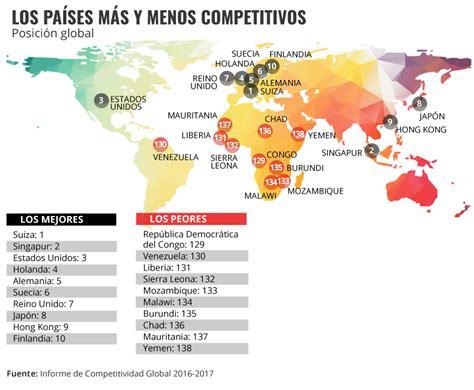 Ranking Mba Mexico by M 233 Xico Sube 6 Lugares En Ranking De Competitividad Expansi 243 N