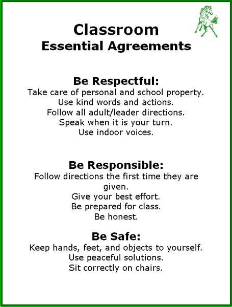 Essential Agreements: Classroom ? Alexander R. Shepherd