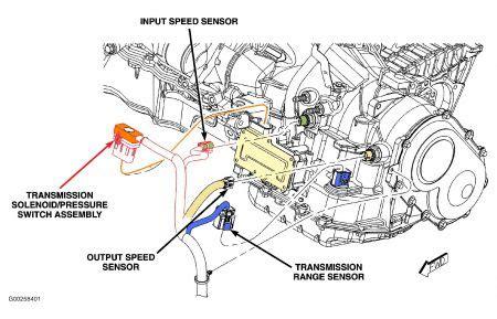 electronic stability control 2009 dodge caravan transmission control 1999 chrysler grand voyager speed sensor transmission problem