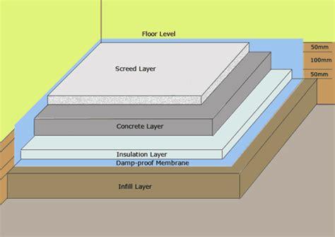 laying a concrete floor diy extra diy extra diy guides