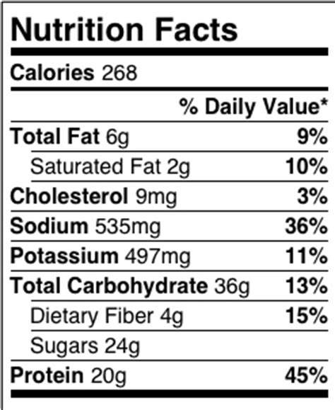 cottage cheese nutrition label starling fitness fitness diet and health weblog
