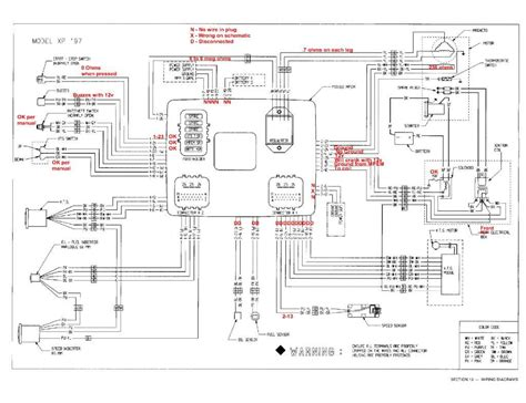 2005 sportster wiring diagram wiring diagram with