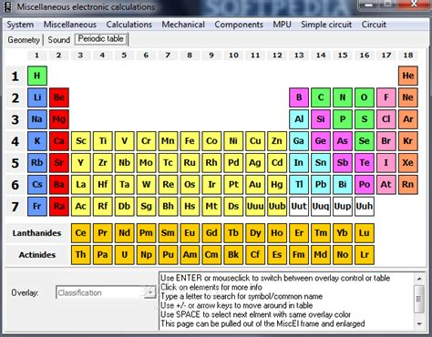 periodic table of elements sections what are the sections of the periodic table periodic table
