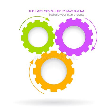 process relationship diagram process relationship diagram stock vector image 41262859