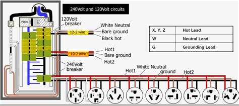 best house wiring 4 wires 4 wire ceiling fan switch wiring