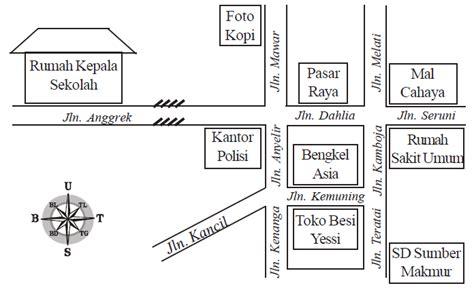 denah ruang kelas sekolah dasar bahasa indonesia kelas iv membuat gambar atau denah bisa
