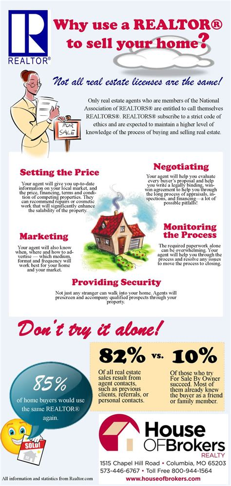 how to be a realtor 70 real estate infographics use to ignite your content