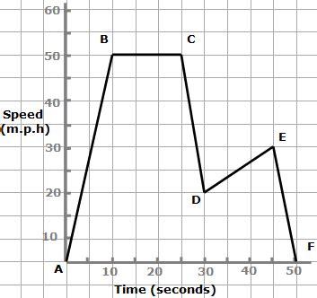 slope 8th grade math worksheets. slope. best free