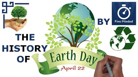 history of day for earth day history