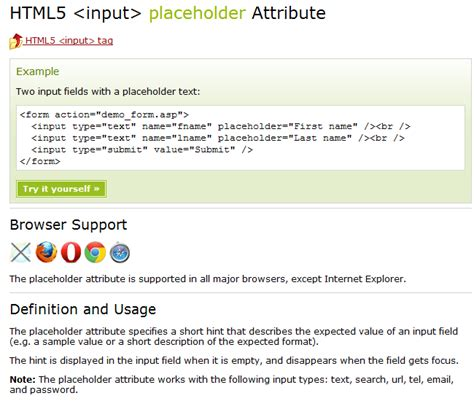 html pattern browser support html5 input placeholder browser support image search results