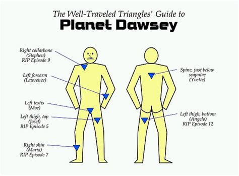 tattoo body locations meaning triangles siglerpedia