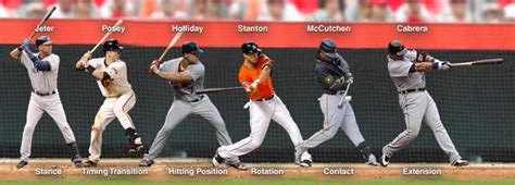 swing mechanics baseball hitting sequence stance stride hitting position hip