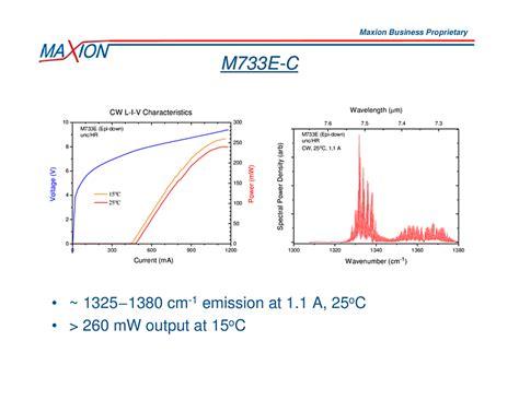 qcl laser diode maxion technologies 7547nm to 7246nm quantum cascade laser qcl